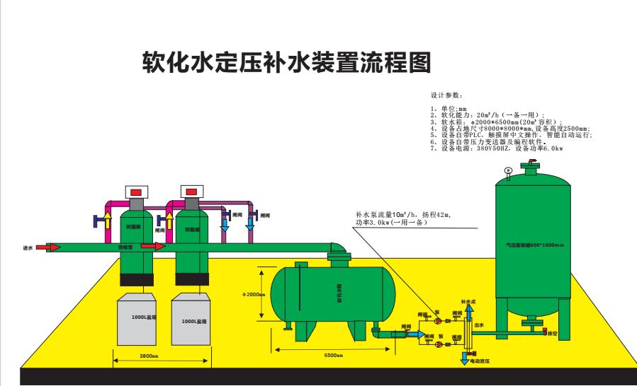 软化水物化定压真空排气装置